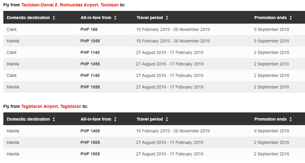 Seatsale Airasia Red Hot Piso Sale Book Until Sep 9